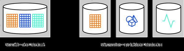 decentralised-databases.png