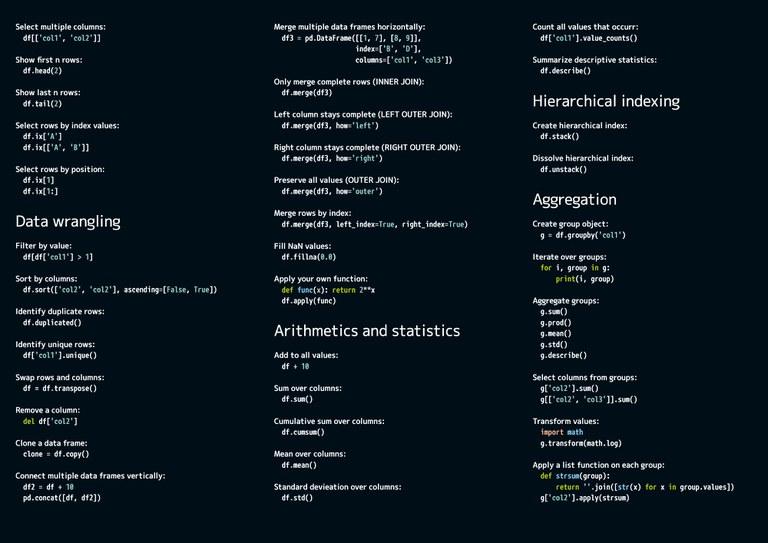 pandas-cheat-sheet-2.jpg