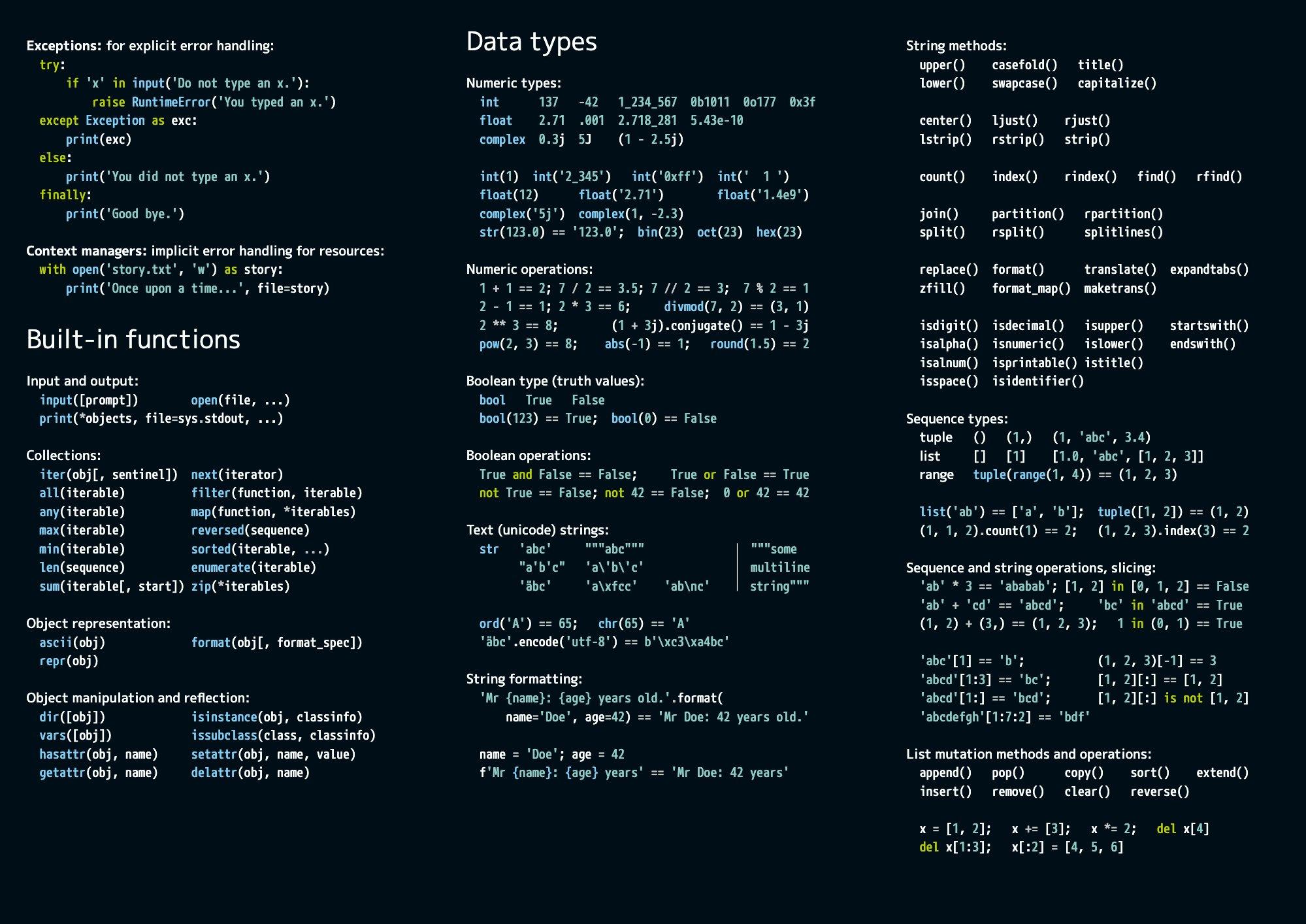 Python Cheat Sheet 2