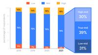 Wie bessere Developer Experience die Produktivität steigert