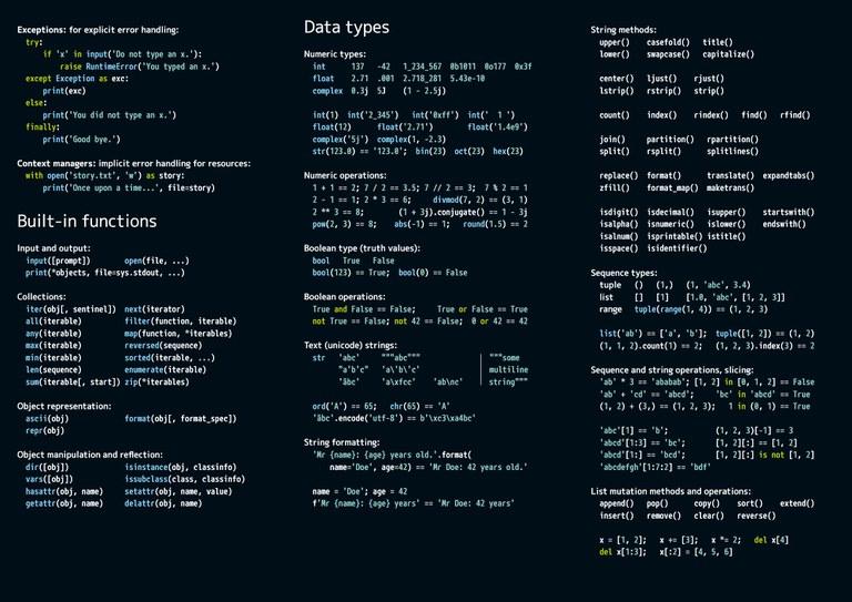 python-cheat-sheet-2.jpg